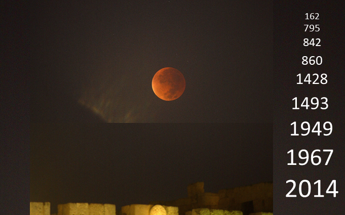 Blood Moons – Why No Fireworks on September 28